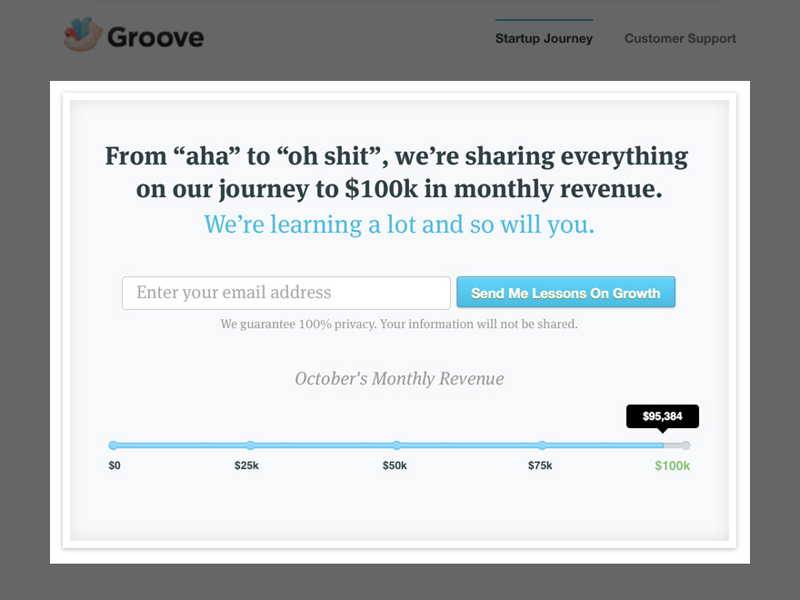 List Building Technique 5: Groove Blog Feature Box